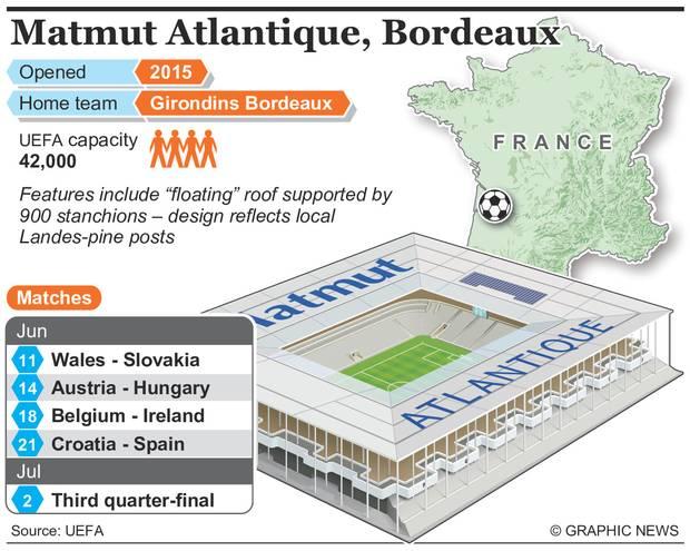 Bordeaux: Stade de Bordeaux