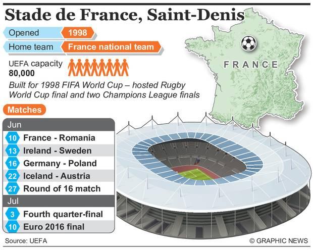 Saint-Denis: Stade de France