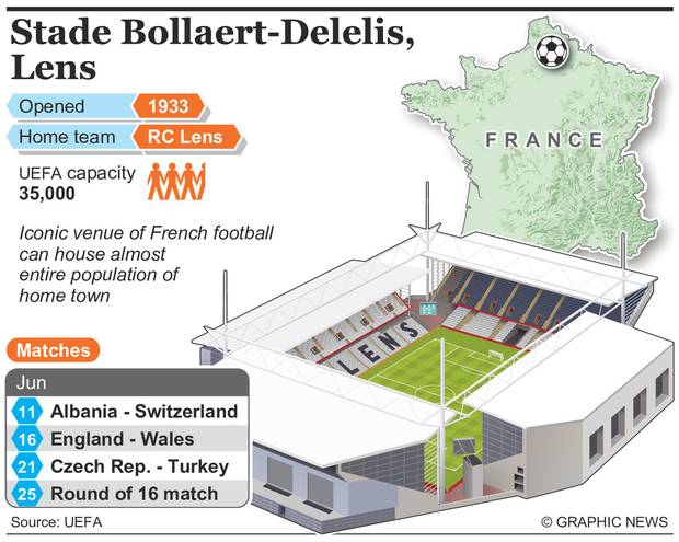 Lens: Stade Bollaert-Delelis
