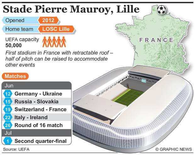 Lille: Stade Pierre Mauroy