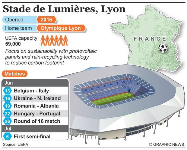 Lyon: Stade de Lyon