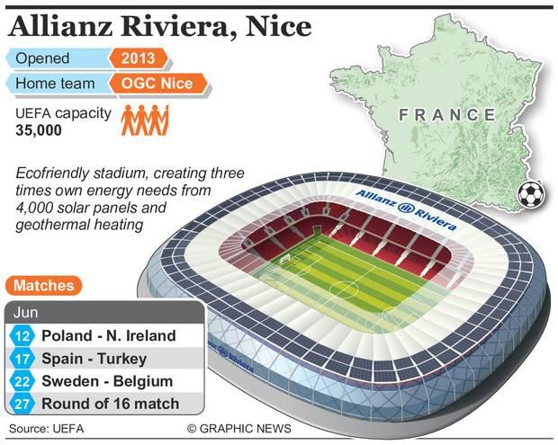 Nice: Stade de Nice