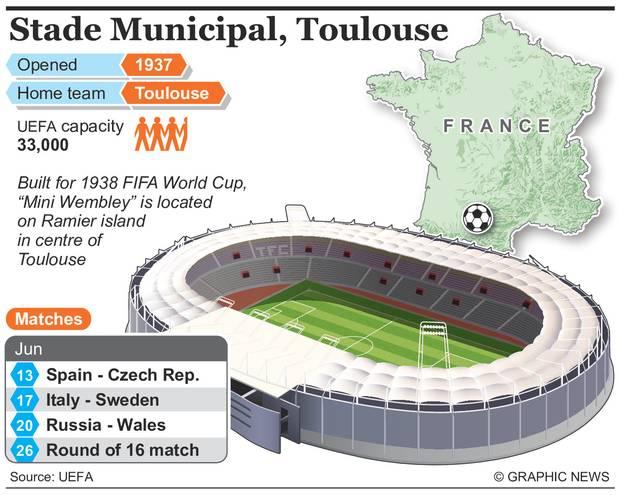 Toulouse: Stadium de Toulouse